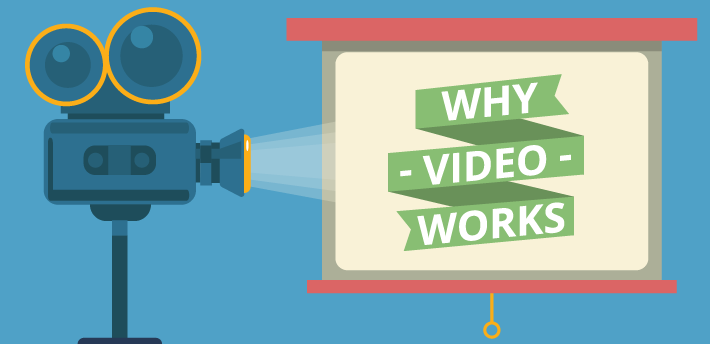Why Video Works: Four Reasons Why