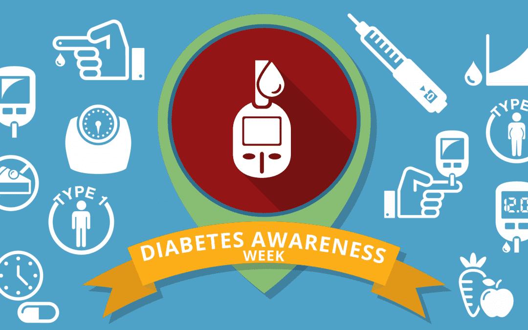 Diabetes Awareness Week 2018 – 11th – 18th June